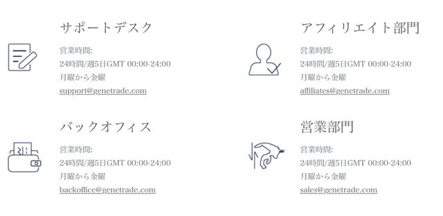 genetrade-support