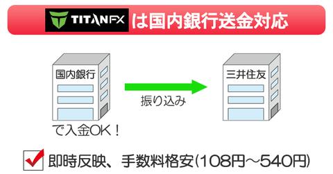 titanfxdeposit
