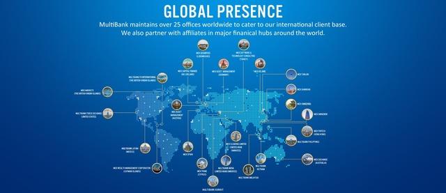 multibankglobal