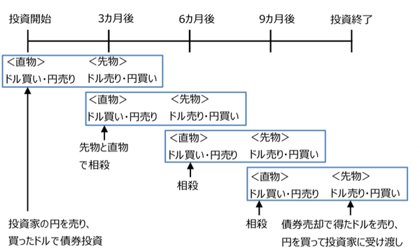 forexhedgesystem