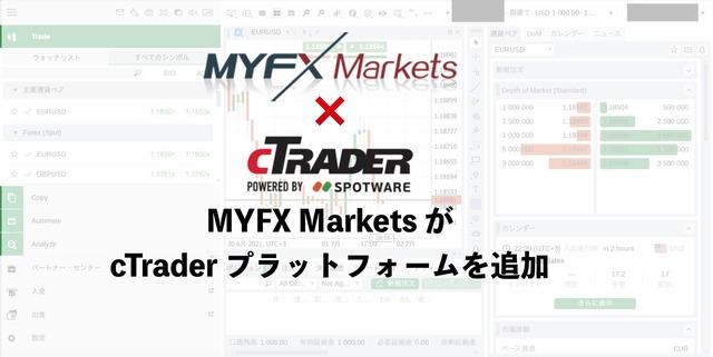myfxmarkets-ctrader