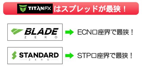titanfxspread