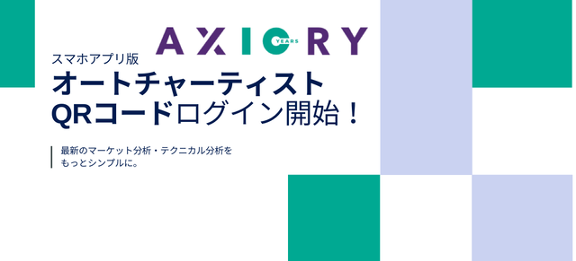 axiory-autochartist-QR