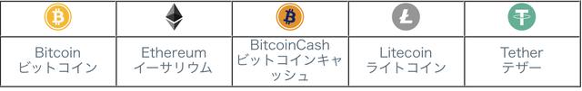 exclusivemarkets-crypto