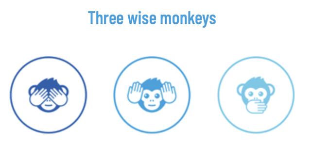 three-monkey