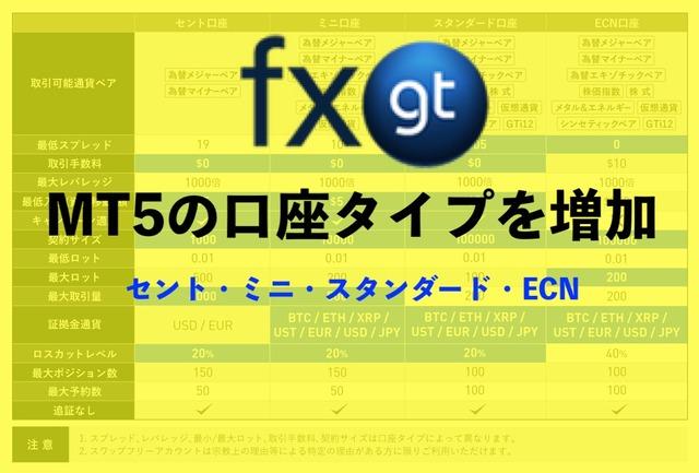 fxgt-accounts