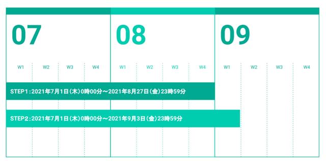 timeline-Ochugen-bonus-campaign-axiorr